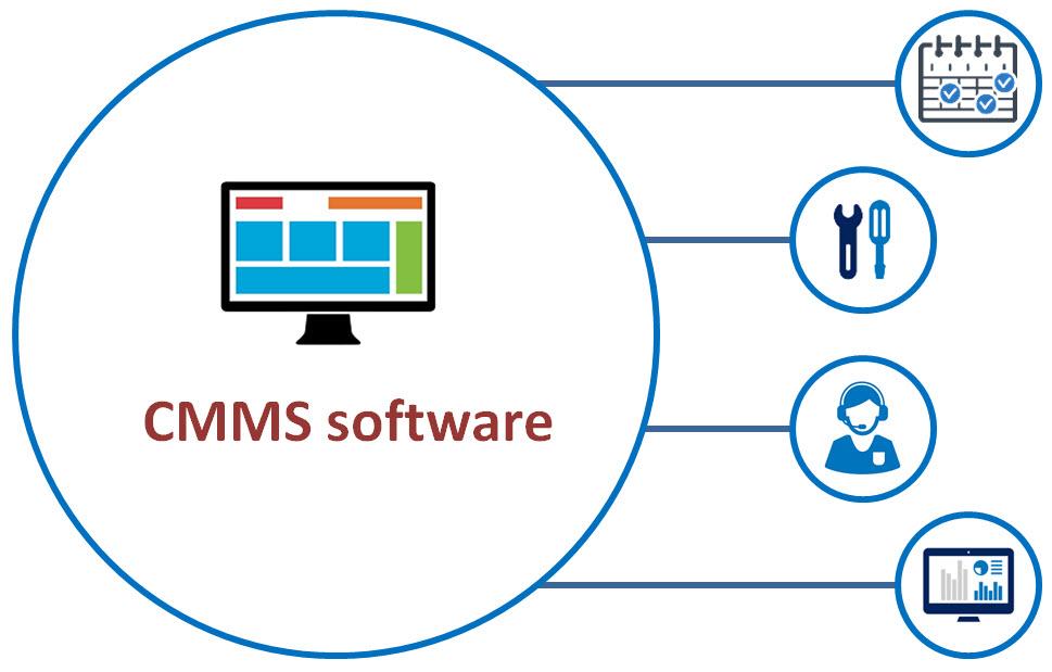 Computerised Maintenance Management System Programs